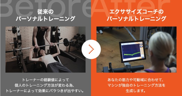 The Exercise Coach(エクササイズコーチ)