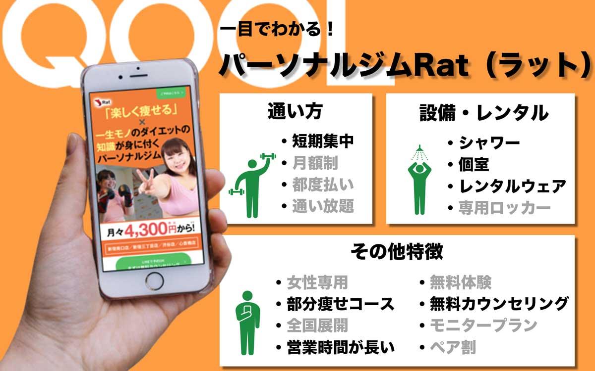Rat|大阪府内1店舗