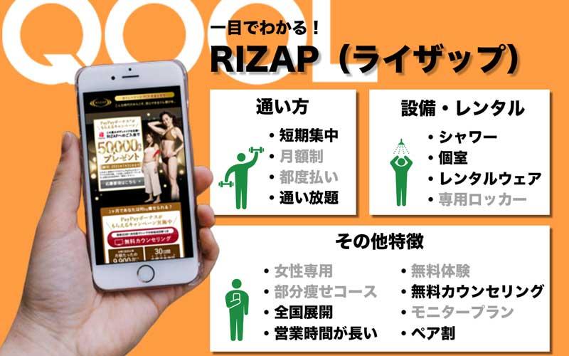 ライザップ札幌店の基本情報