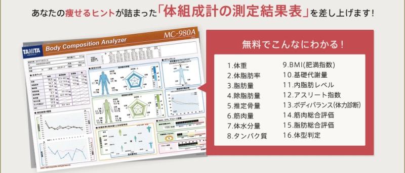 ライザップ無料カウンセリングでもらえる体組成計の測定結果表