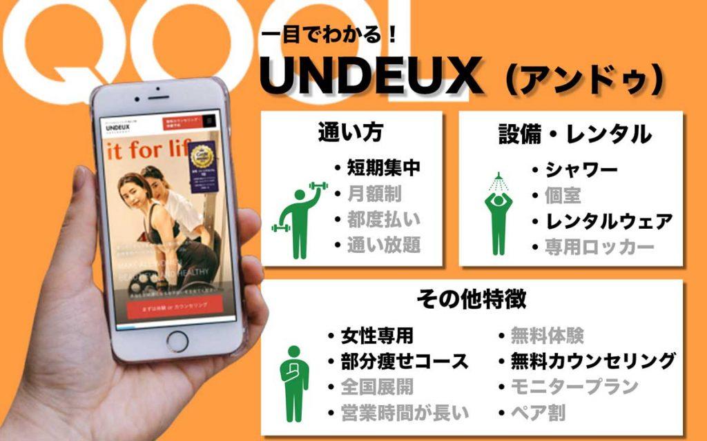 UNDEUX(アンドゥ)|神戸三宮店