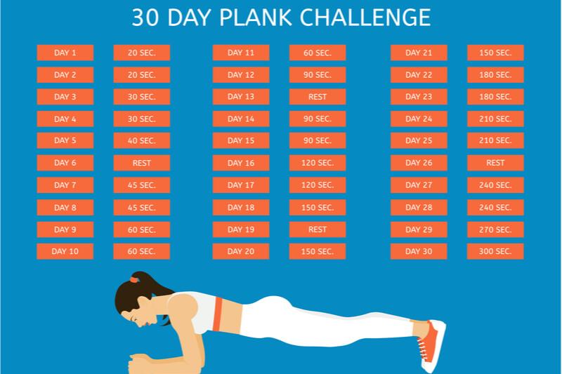 毎日続けるなら「30日プランクチャレンジ」がおすすめ