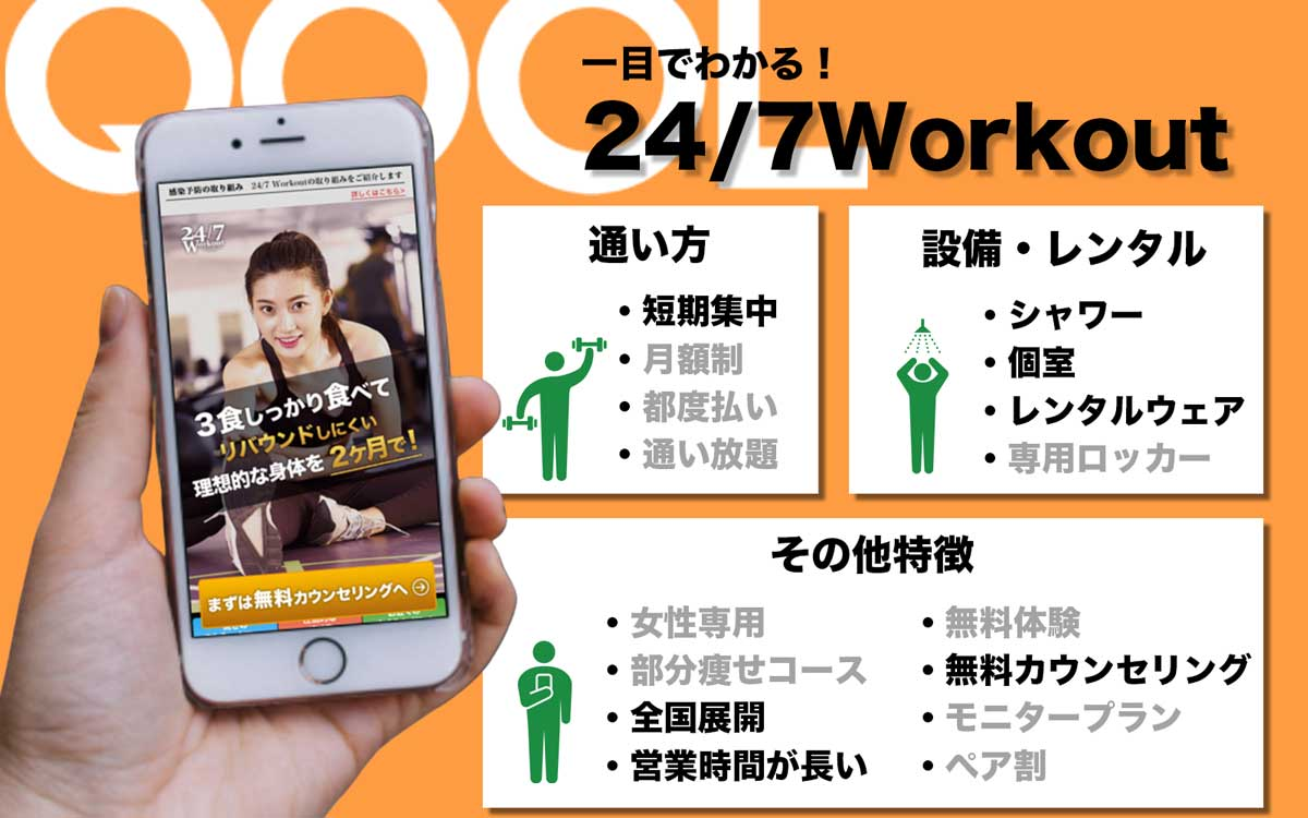 24/7workoutの情報一覧