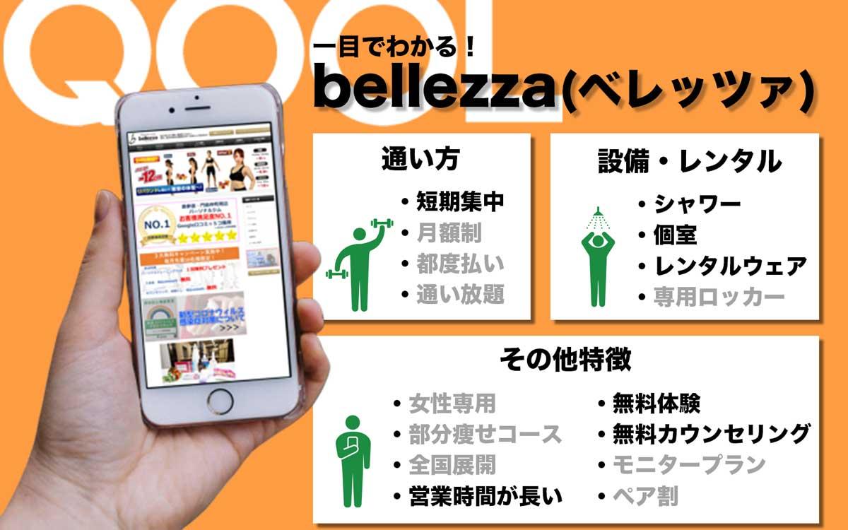 bellezza( ベレッツァ)門前仲町店
