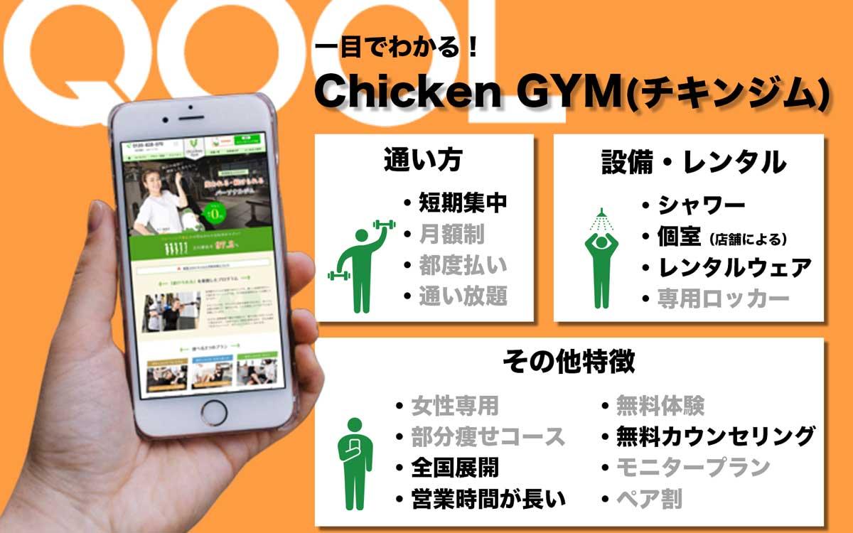 チキンジム札幌店