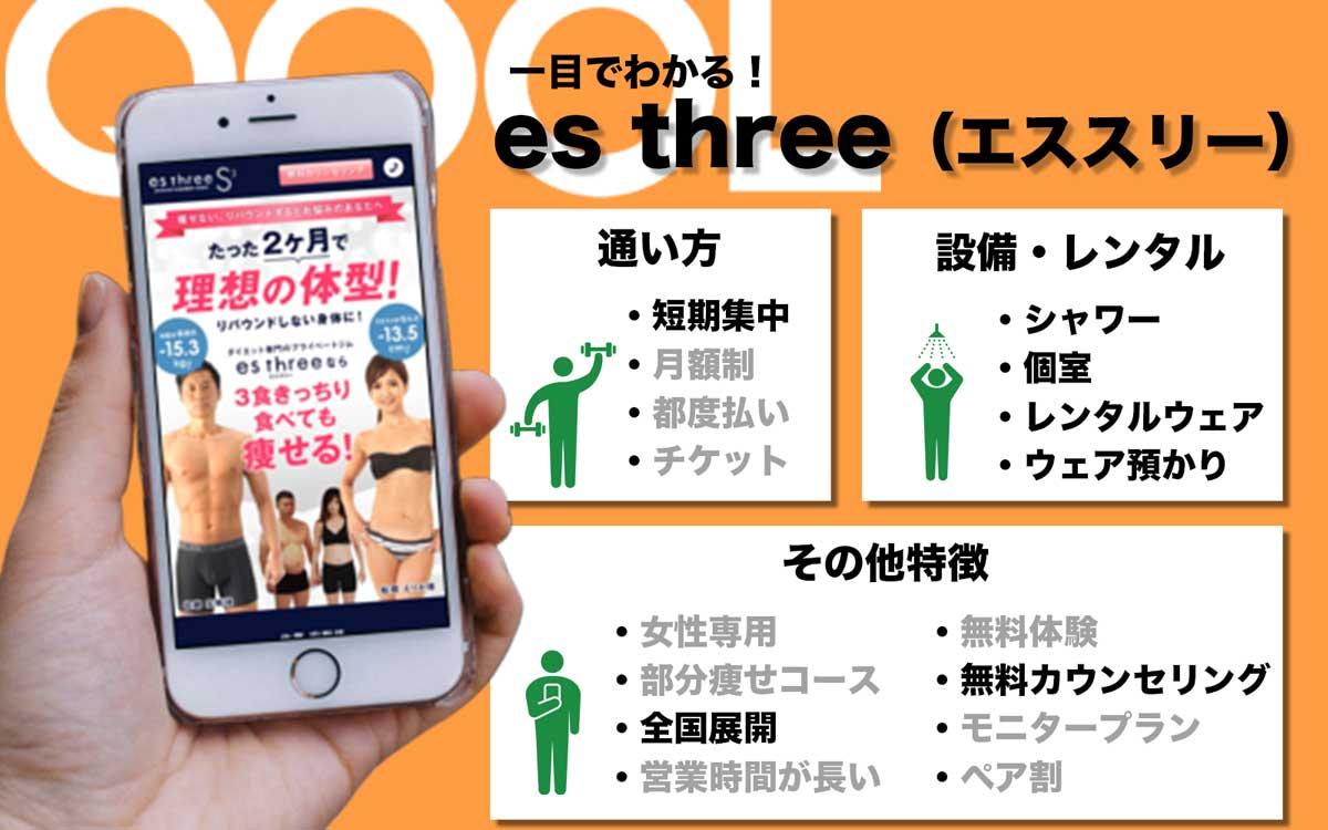 エススリー札幌店の基本情報
