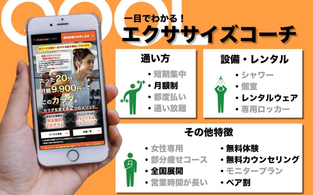 The Exercise Coach(エクササイズコーチ)とは?