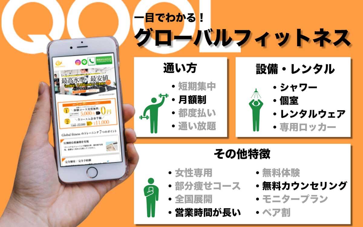 グローバルフィットネス横浜店