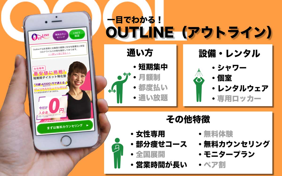 outlineの情報一覧