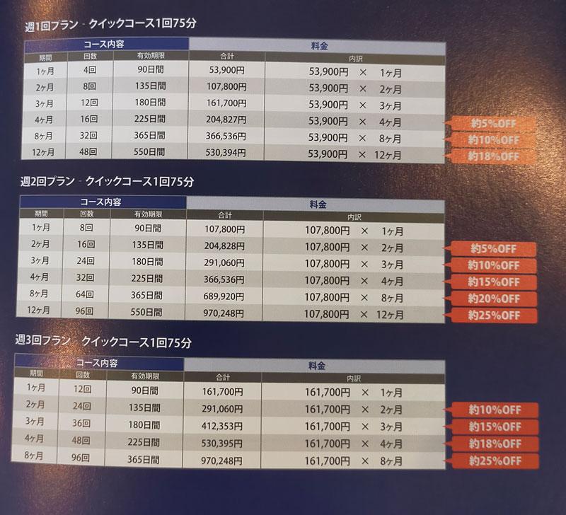 24/7Workout通常コースの延長料金