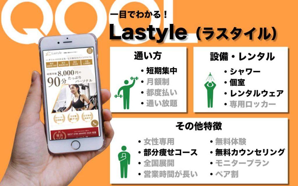 ラスタイル 新宿西口店