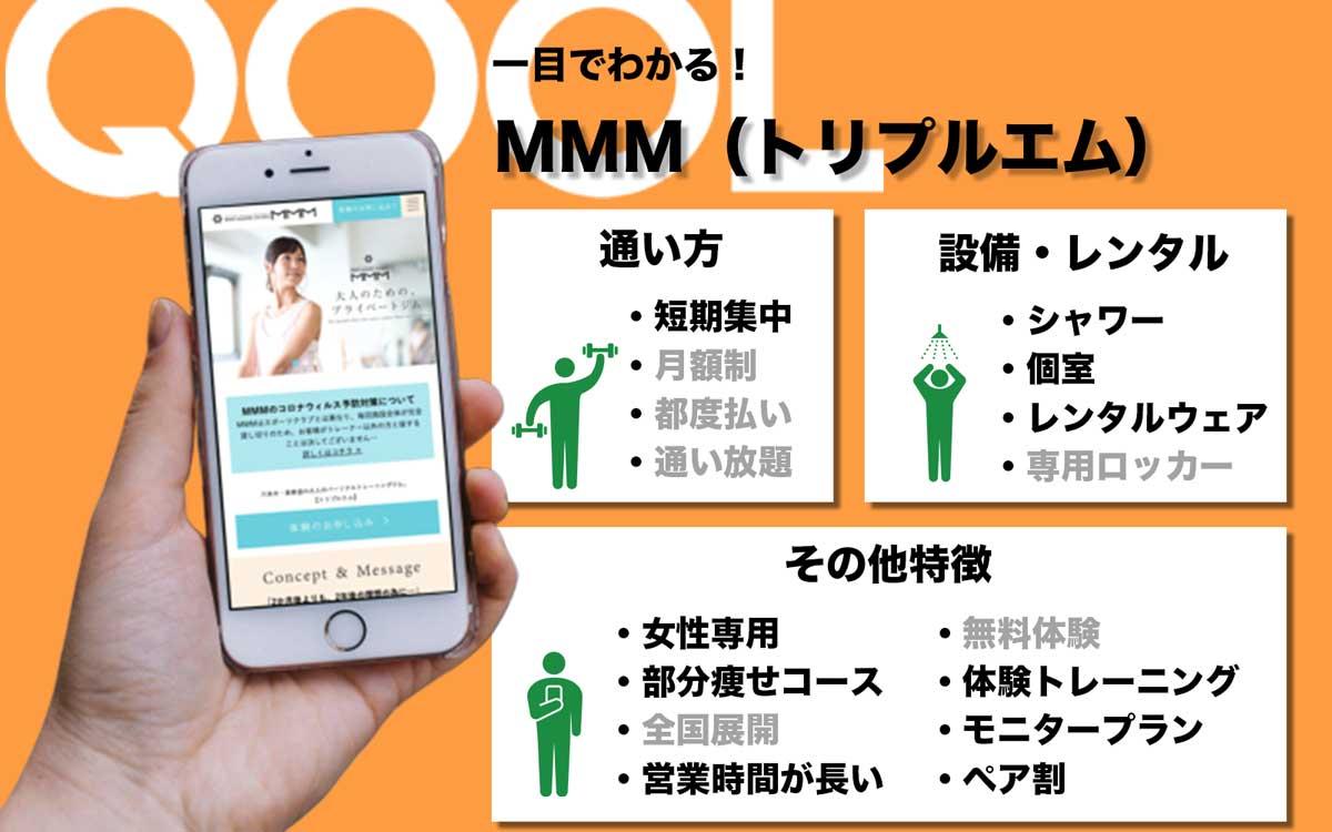 MMM(トリプルエム)の店舗情報